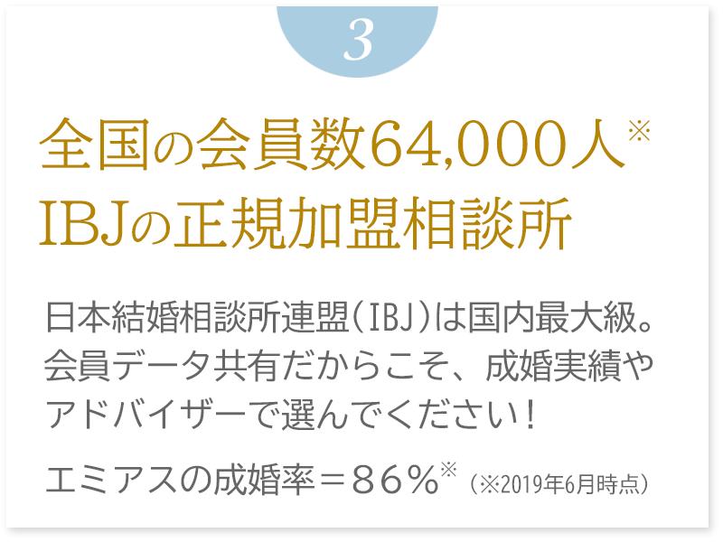 日本結婚相談所連盟(IBJ)正規加盟